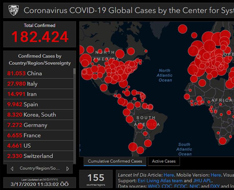 Corona Virüs Haritası